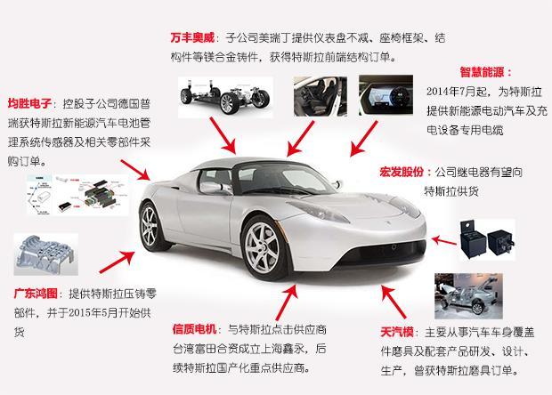 中科动力电动汽车logo