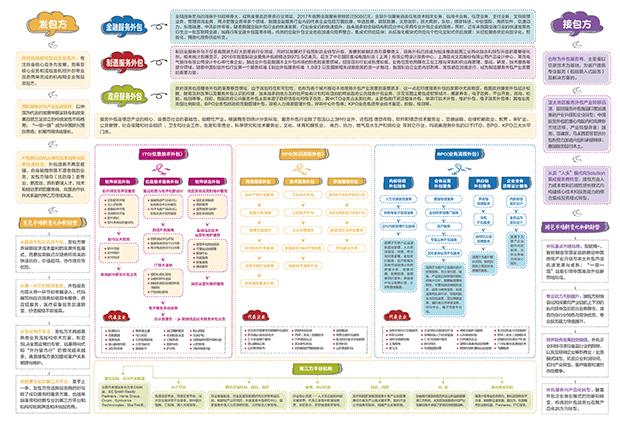 5亿美元,诞生了中芯国际集成电路制造(上海)有限公司设计服务中心